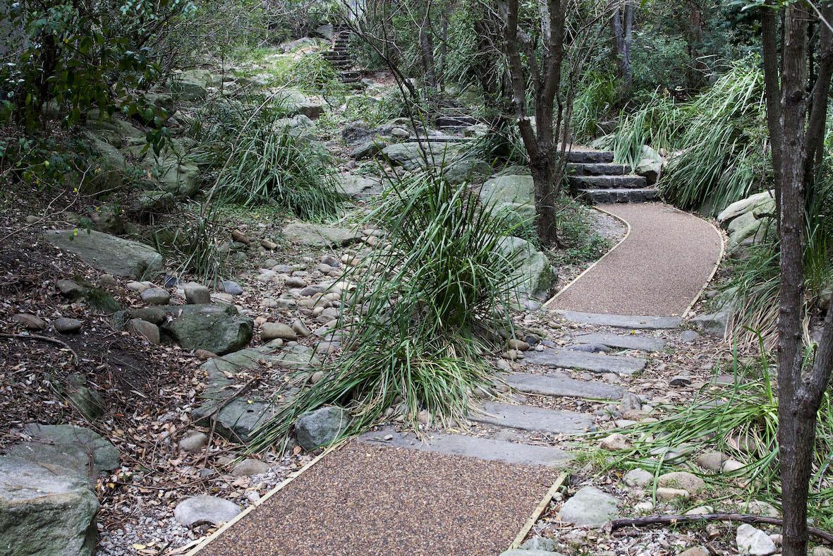 Gnome Pathway